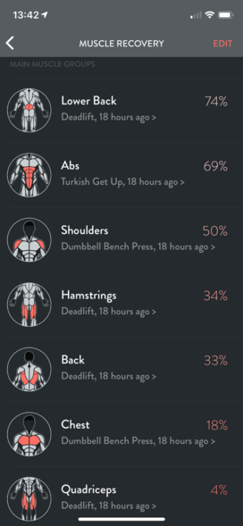 a screenshot from the fitbod app showing various muscle groups and their recovery, with 100% being fully recovered. quads are at 4%.
